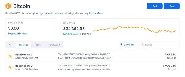 Il Bitcoin è diventato uno strumento