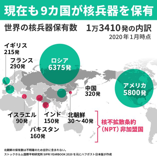 核兵器保有9カ国