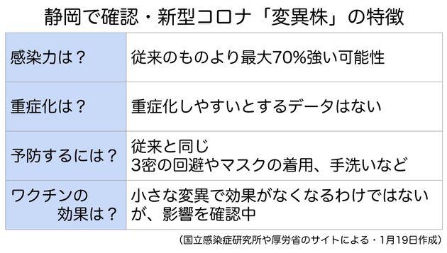 マスク 意味 コロナ 【名古屋】コロナ対策にマスクは無意味!! 打ち合わせ中にマスクをしていても感染