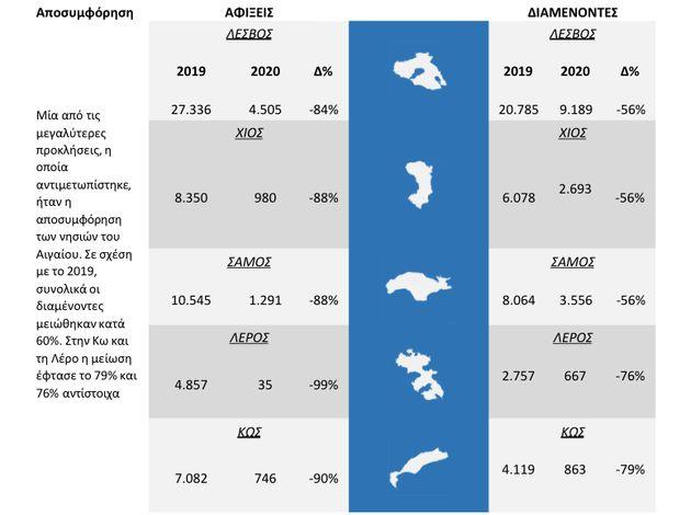 migration.gov.gr