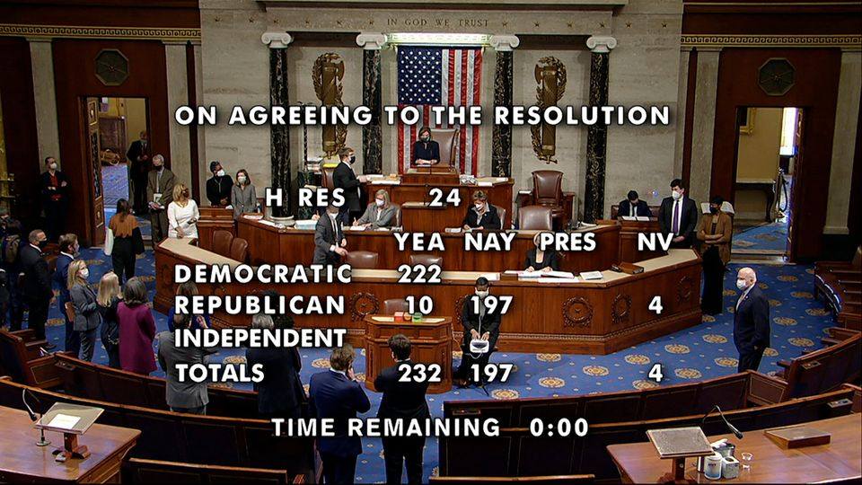 The final vote of the second impeachment of