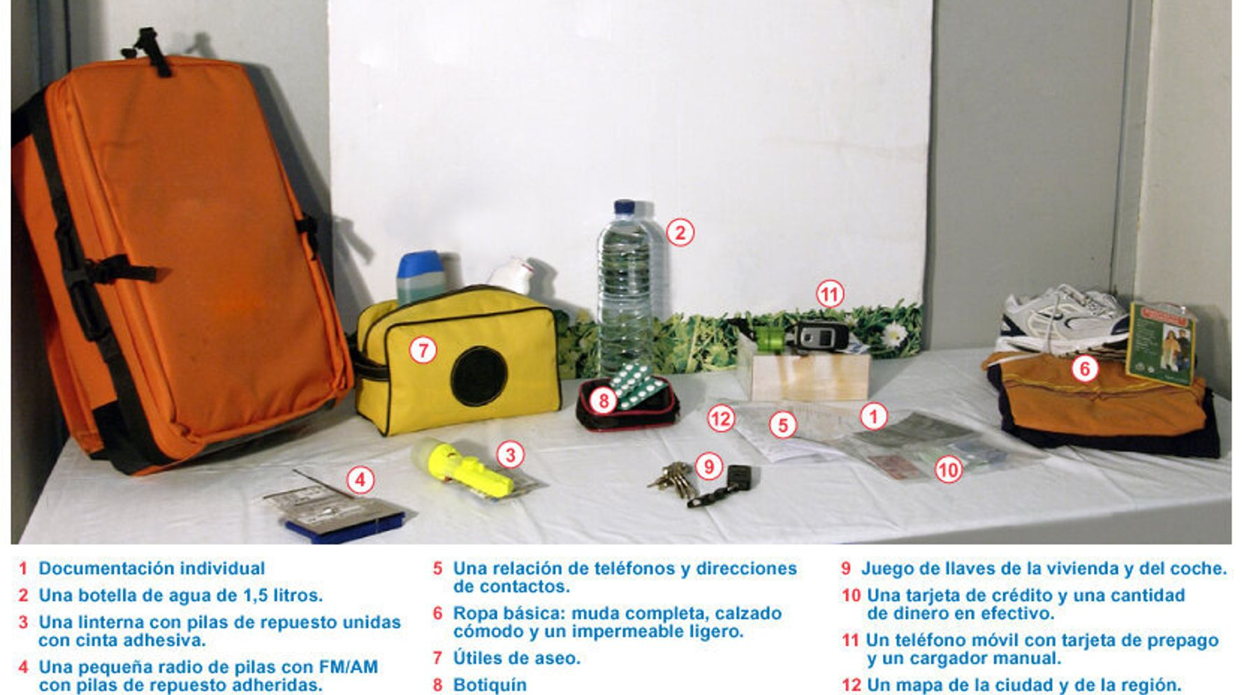 Esta es la  mochila de emergencia  del Ayuntamiento de Madrid para sobrevivir a 2021