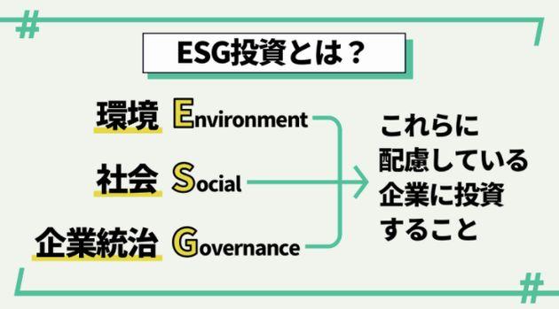 ESG投資とは?