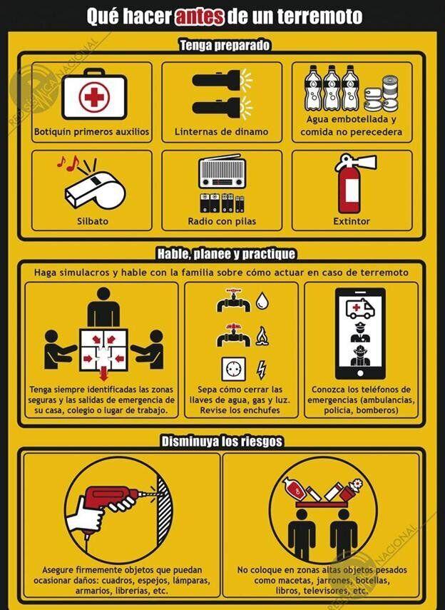 Recomendaciones ante un terremoto