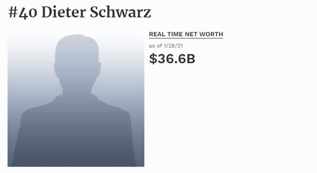 Ficha de Dieter Schwarz en