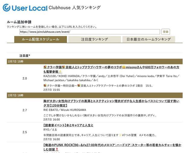 「Clubhouseランキング&スケジュール」の画面