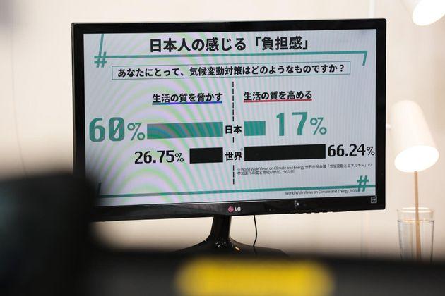 日本は他の国や地域と比較して気候変動対策を「負担」と感じる人が多い(World Wide Views on Climate and