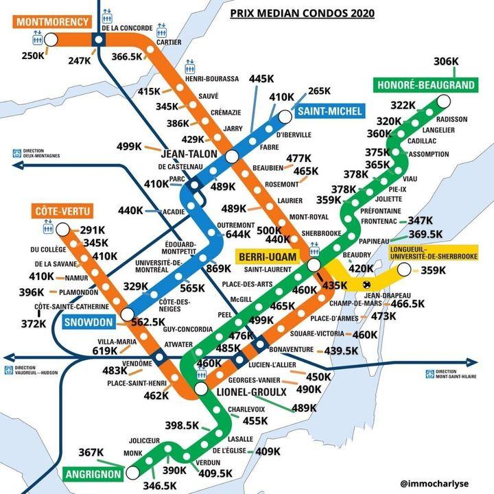 Prix médians des condos près des stations de métro