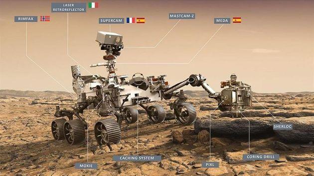 Ilustración del rover Perseverance de la NASA con los instrumentos a