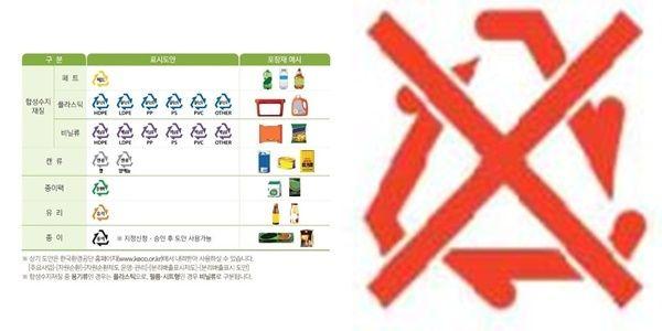 재질별 분리배출표시 기본 도안(왼쪽), 재활용이 어렵다는 의미의 '엑스' 표기