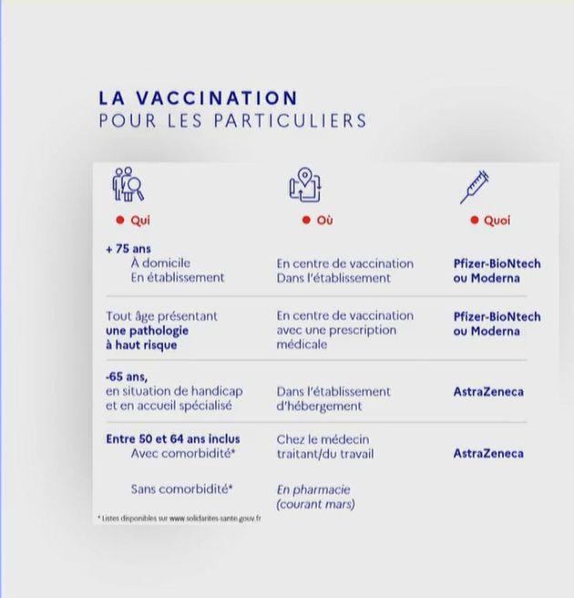 La vaccination pour les