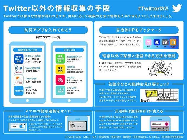 Twitter以外の情報収集の手段