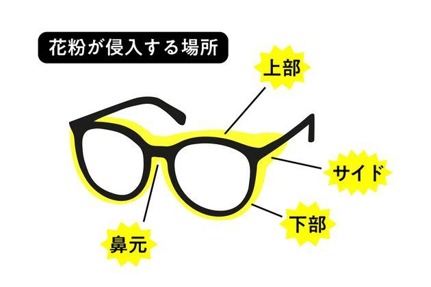 花粉症対策メガネのおすすめ20選。おしゃれで飛沫にも効果があるモデルは?【2021年版】