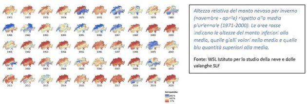 Fonte: WSL Istituto per lo studio della neve e delle valanghe