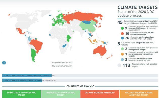 Estado de los compromisos de reducción de emisiones de los distintos países actualizados en