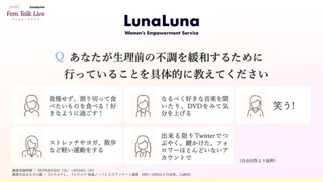 ルナルナのアンケート「生理前の不調を緩和するために行っていること」