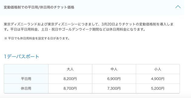 変動価格制での平日用/休日用のチケット価格