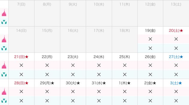 「チケット販売状況」(2021年3月19日から4月3日分)※3月19日正午時点の画面