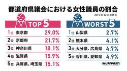 【動くグラフ】でみる政治のジェンダーギャップ。日本はこんなに世界から取り残されていた