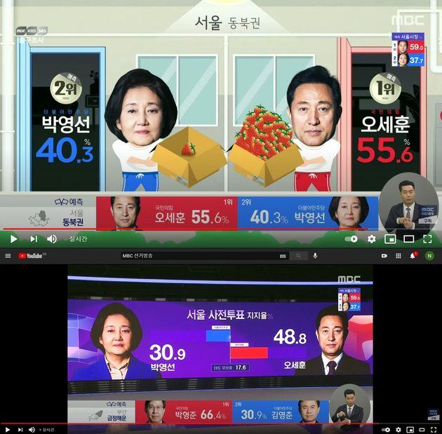 MBC 개표방송 키워드는 '배달'이었다. 한국 택배의 신속하고 정확한 이미지를 차용해 그래픽을 만들었다. 후보자들은 늘 택배상자를 들고 나왔고, 상자가 열리면...