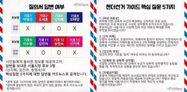 오세훈 시장 측은 한국여성민우회를 비롯한 여성단체가 보낸 질의에도 응답하지
