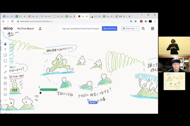 清水淳子さんのグラフィックレコーディングを通じて、4つの発表を振り返った。
