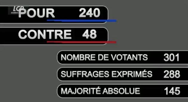 Les députés ont adopté un amendement de Guillaume Chiche qui reprenait des points centraux de la proposition...