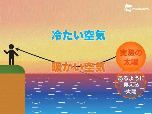 だるま朝日って何?鳥取県境港市で観測された「奇妙な太陽」