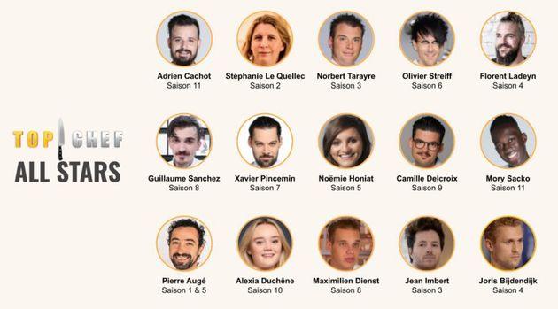 Les candidats d'un fictif Top Chef All Stars sélectionnés par les