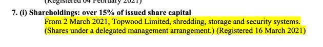 Matt Hancock's Topwood Limited shareholding in theregister of members'
