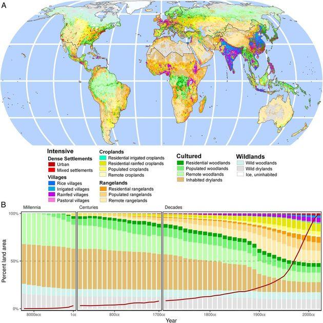 Cartographie des usages des terres sur une période de 12000
