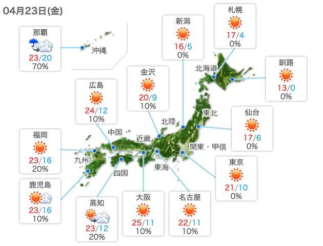 23日の全国の天気