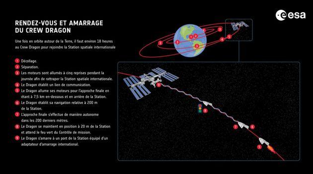 Le trajet de Thomas Pesquet vers l'ISS à bord de la capsule Crew