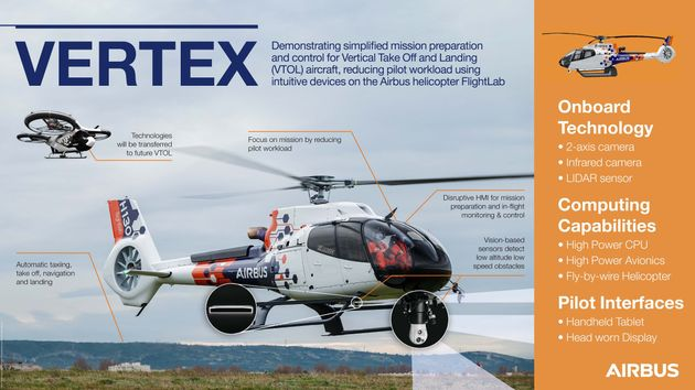 Η Airbus δοκιμάζει προηγμένα αυτόνομα χαρακτηριστικά στο ελικόπτερο
