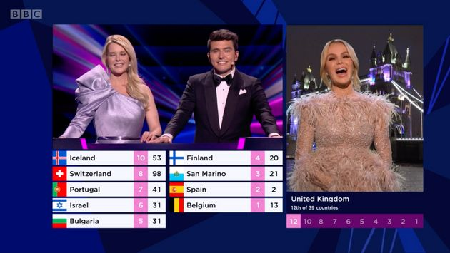 Amanda Holdens Eurovision Appearance Was Camper Than We Ever Could Have Anticipated