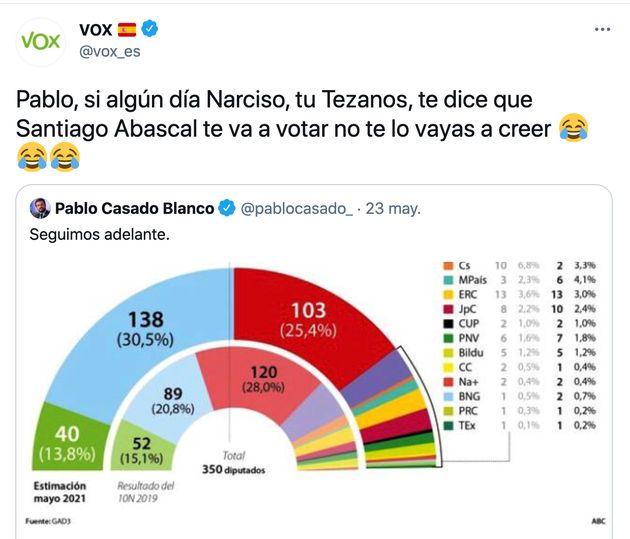 Vox responde en Twitter a Pablo