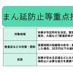 まん延防止等重点措置とは?6月21日から東京など7都道府県が移行【Q&Aで解説】