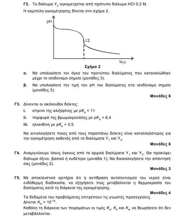 Πανελλαδικές Εξετάσεις 2021: «Βατά» τα θέματα σε Κοινωνιολογία, Χημεία,