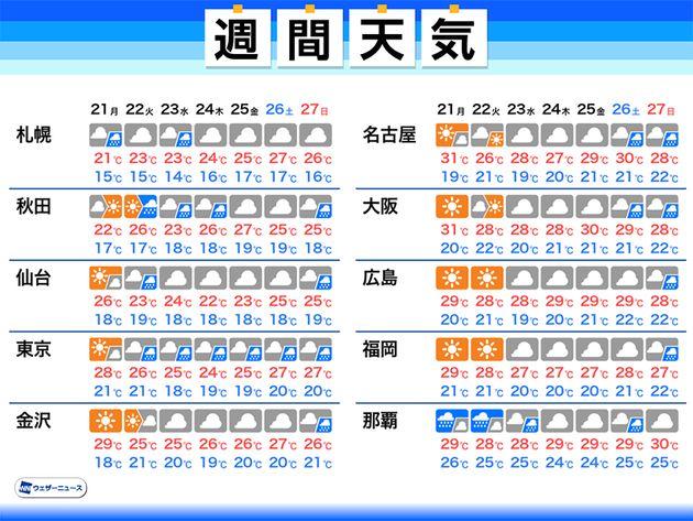【週間天気】前半は天気急変に注意 梅雨前線の動向に注目