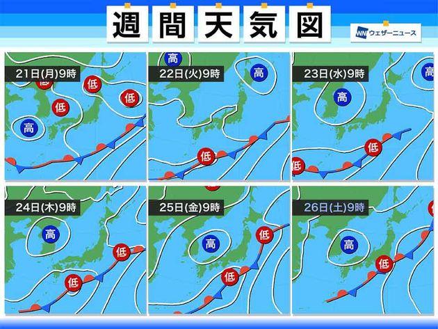週間天気図