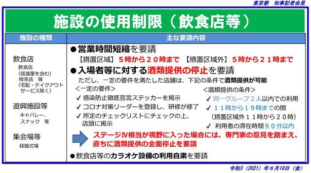 東京都での酒類提供のルール