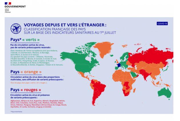Classification française des pays sur la base des indicateurs sanitaires au 1er