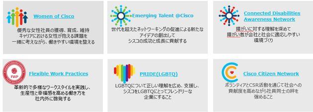 グローバルで共有する6つの行動指針。日本法人では、自分の仕事に落とし込んだらどんな言葉になるかを、チームメンバーで議論した
