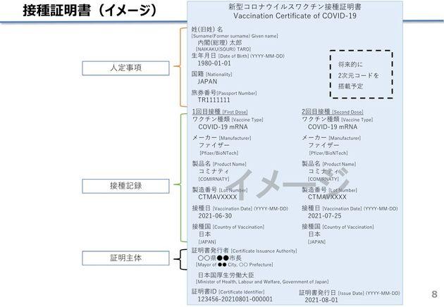 ワクチンパスポートのイメージ写真(6月25日に内閣官房が実施した自治体向けの説明会の資料より)