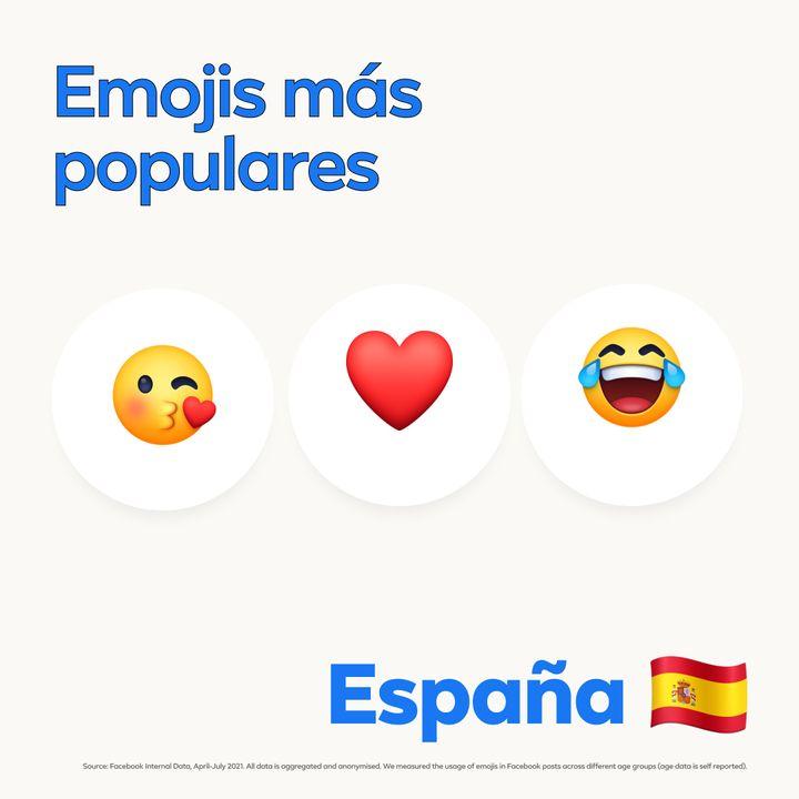 Emojis más populares en Facebook en España.