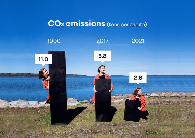 二酸化炭素排出量の比較。2020年には環境対策を評価するCDP都市版のAリストにも選ばれた