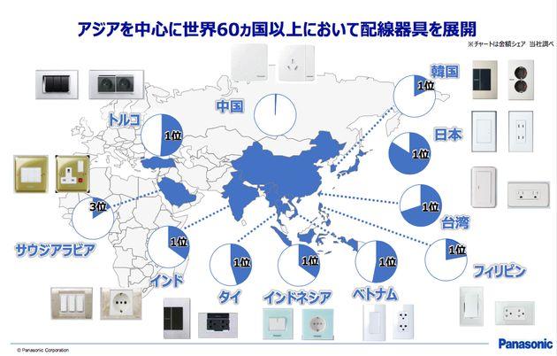 世界各国におけるパナソニック配線器具事業のシェア