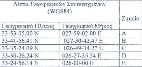 Ο πίνακας των γεωγραφικών συντεταγμένων, όπως παρουσιάζεται στο Παράρτημα 1 της Συμφωνίας μεταξύ Ελλάδας...