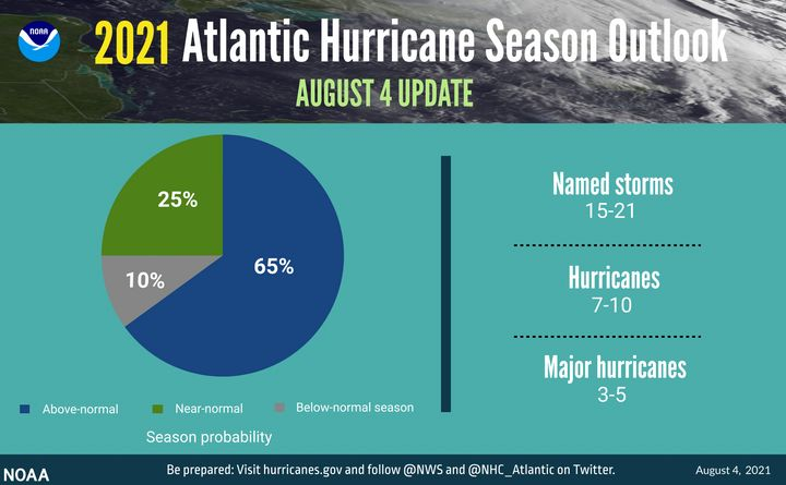 The 2021 Atlantic hurricane season is expected to be above average with 15 to 21 named storms expected, three to five of whic