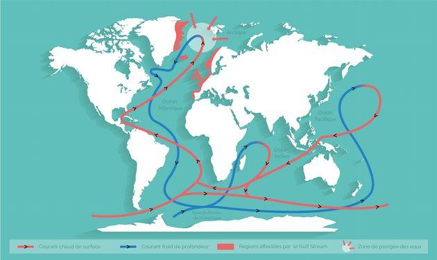 Carte des courants